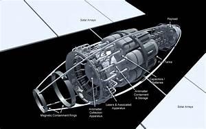 Bisbos Com    Spacecraft   Varies
