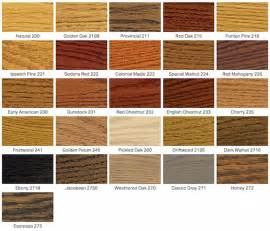 stain colors fabulous floors akron