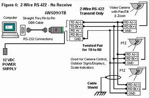 Rs 422 To Rs485 Wiring