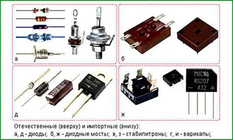 Как проверить исправность полупроводниковых элементов как прозвонить с помощью мультиметра диод и стабилитрон станок