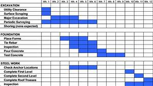 Download Gantt Chart Steps