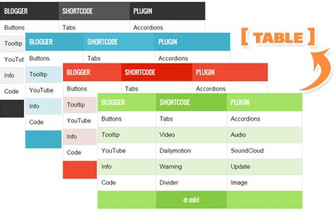 Html Table by Create Shortcode For Responsive Html Tables