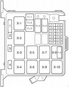 Vauxhall Frontera  1998 - 2004  - Fuse Box Diagram