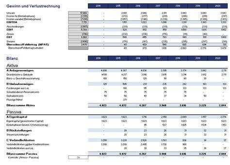 excel projektfinanzierungsmodell mit cash flow guv und bilanz