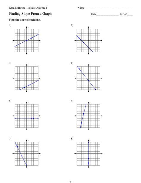 algebra 1 slope worksheet breadandhearth