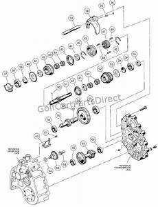 1998-1999 Club Car Ds Gas Or Electric