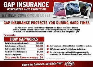 Univers Auto Gap : gap insurance protects during hard times wichita toyota financing options ~ Gottalentnigeria.com Avis de Voitures