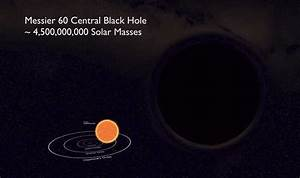 Black Hole Size Comparison 2018 - Unshootables