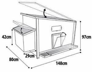 Plan Poulailler 5 Poules : conseils pour construire et fabriquer un poulailler ~ Premium-room.com Idées de Décoration