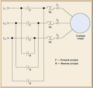 ac motor speed picture ac motor reversing circuit