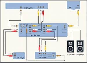 Bmw Professional Radio Wiring Diagram