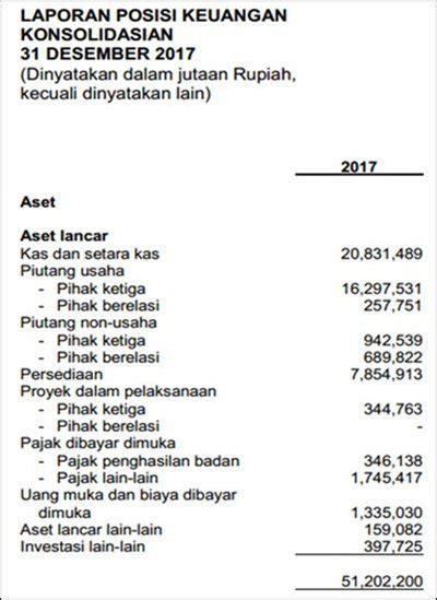 downloadable 13 contoh laporan keuangan perusahaan dagang jasa dan manufaktur
