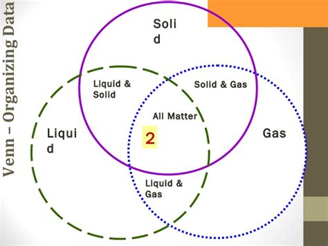 Venn Diagram Of State Of Matter by Definition Of Matter Lab Day 3 2013