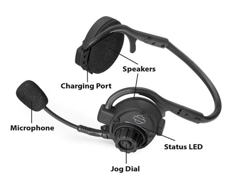 Davidson Headsets by 76000738 Boom Audio Sph10 Bluetooth Headset Im