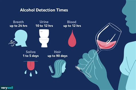long  alcohol stay   system