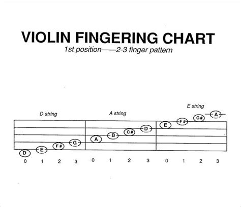pin  beginner violin