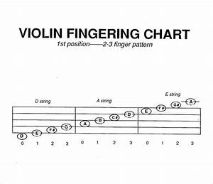Violin Fingering Chart Template Pdf