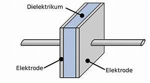 Kapazität Berechnen : kondensator kondensator einebinsenweisheit ~ Themetempest.com Abrechnung