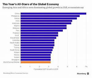 Crescita economica: l'Europa nel 2015 non accelera - Wired