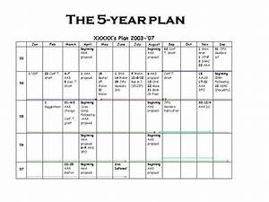 best 25 5 year plan ideas on pinterest bullet journal 5 With three year strategic plan template