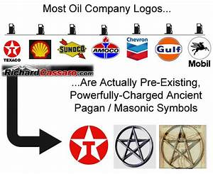 Oil Companies Logos And Names
