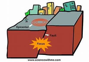 Learn About Earthquakes