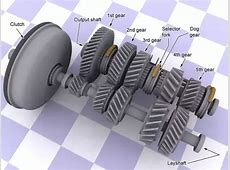 What is the role of gear system in a vehicle? Cars and