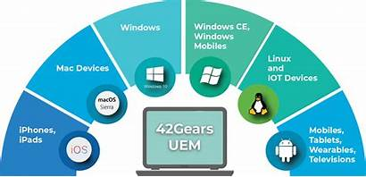 Management Endpoint Unified Uem Solution 42gears Manage