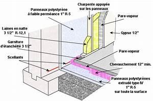 Isolant Sous Dalle Béton : isolation des murs de fondation en b ton ~ Dailycaller-alerts.com Idées de Décoration