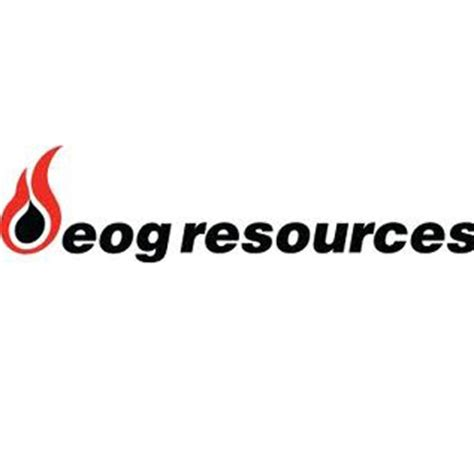 EOG Resources on the Forbes Global 2000 List