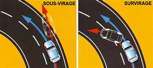 Trajectoire Automobile : l 39 esp electronic stability program all pages ~ Gottalentnigeria.com Avis de Voitures