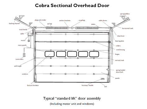 overhead door parts cobra 610 insulated sectional overhead door