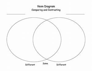 Template Of Venn Diagram