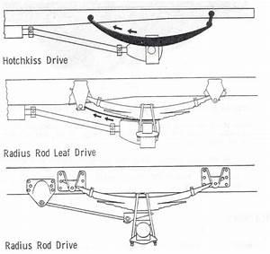 Heavy Duty Truck Differential Diagram