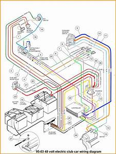 Electric Golf Cart Club Car 36v Wiring Diagram