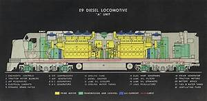 Emd E9a Schematic Diagram Circa 1954   Trains