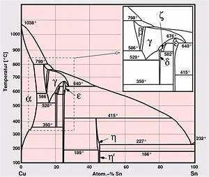 Intermetallische Phasen Kap 4 4 Wiring Diagram