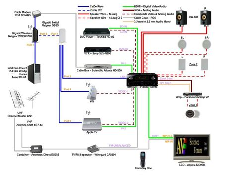 images  home network  pinterest