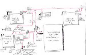 similiar coleman camper wiring diagram keywords coleman pop up trailer wiring diagram on pop up camper wiring diagram