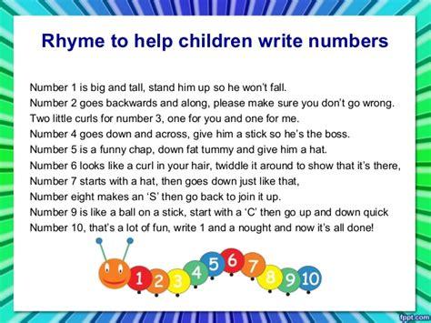 Rhyming Nursery Rhymes For Kids by Math Rhymes