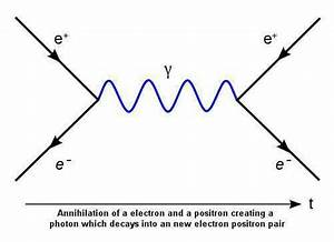 What Is Quantum Field Theory