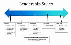 Leadership Styles Autocratic | www.imgkid.com - The Image ...