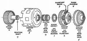 700r4 4l60 Transmission Diagram  700r4  Free Engine Image For User Manual Download