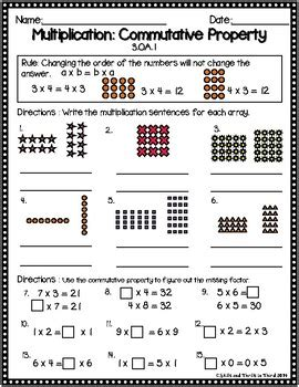 multiplication properties commutative identity and zero property worksheets