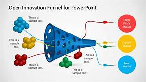 Open Innovation Funnel Template For Powerpoint