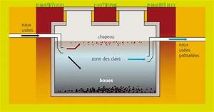 Fonctionnement Fosse Septique : fosse septique toutes eaux vente installation landru ~ Premium-room.com Idées de Décoration