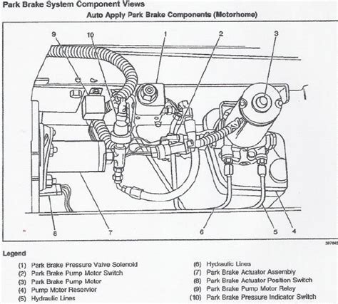 brake and l inspection near me i have a 2000 fleetwood storm workhorse chassis 7 4 vortec