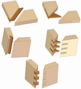 Construction of a miter woodworking joint