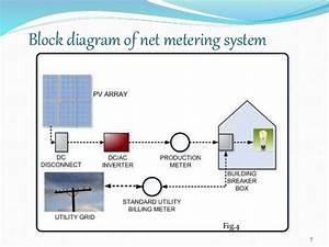 Net Metering Seminar