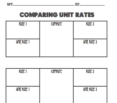 comparing unit rates graphic organizer graphic